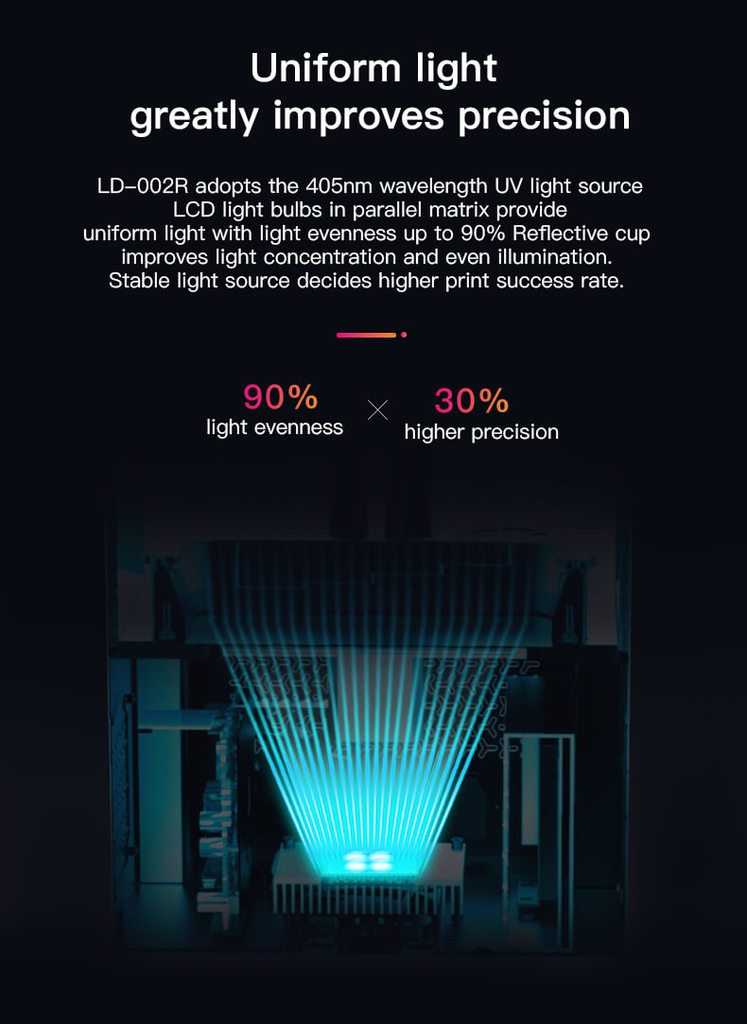 Uniforme LED lichtbron Creality LD-002R