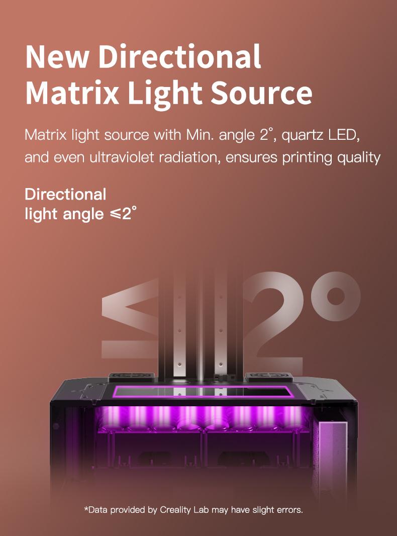 Creality LD-006 Nieuwe directionele Matrix-lichtbron
